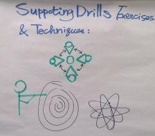 training-ideas3-092216